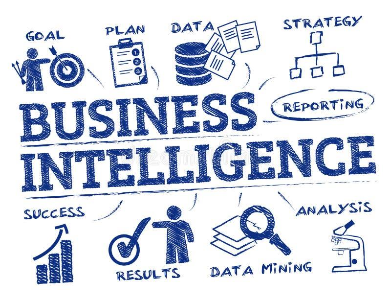 Garatuja do conceito da inteligência empresarial ilustração stock
