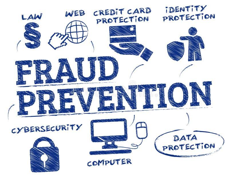 Garatuja do conceito da prevenção de fraude ilustração stock