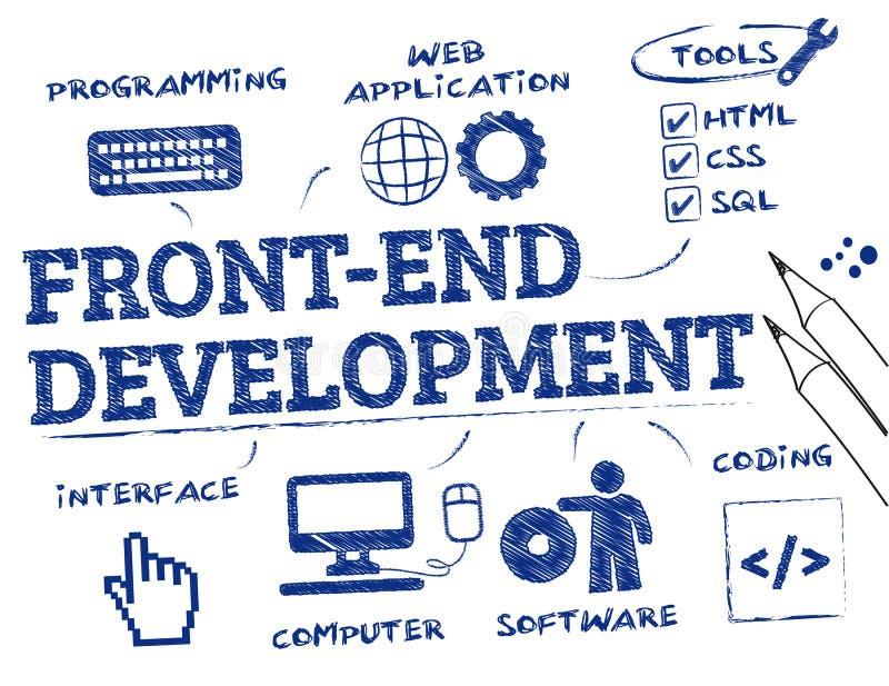 Garatuja do conceito do desenvolvimento da parte frontal ilustração do vetor