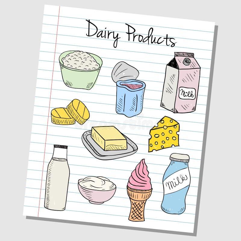 Garatujas dos produtos láteos - papel alinhado ilustração royalty free