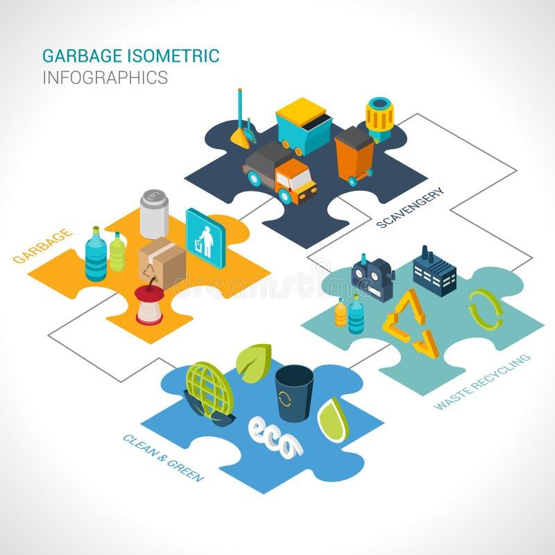 Garbage Isometric Infographics royalty free illustration