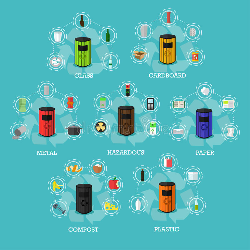 Garbage recycle bins concept vector illustration in flat style. Industrial waste recycling poster and icons vector illustration