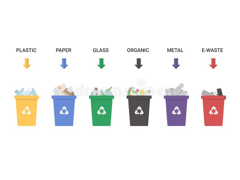 Garbage sorting arrows text, Trash types. Colored illustration of separation garbage bins with plastic, paper, glass, organic, metal and e-waste. Recycling royalty free illustration