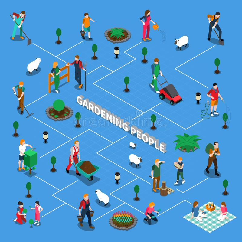 Gardening People Isometric Flowchart. With male and female figurines involved in planting seedlings landscape design and pet care vector illustration stock illustration