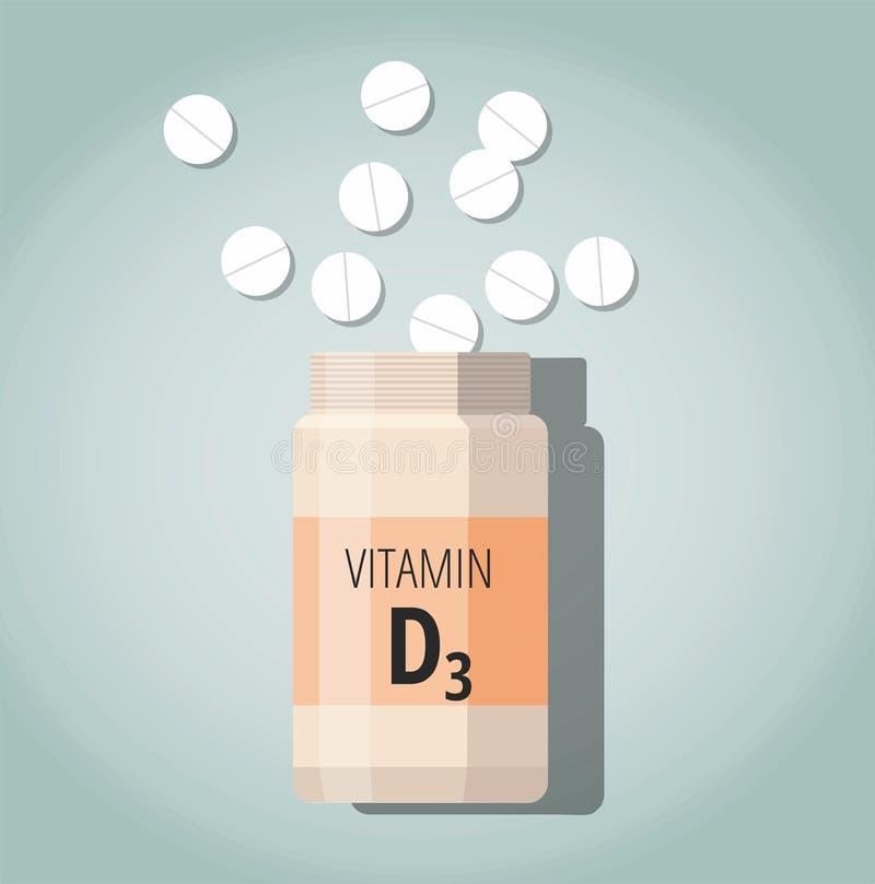 Garrafa dos comprimidos com vitamina D3 ilustração do vetor