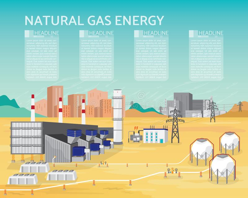 Gas energy with gas turbine generate the electric. Supply to the city and industrial in simple graphic stock illustration