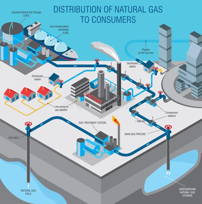 Gas infographics lizenzfreie abbildung