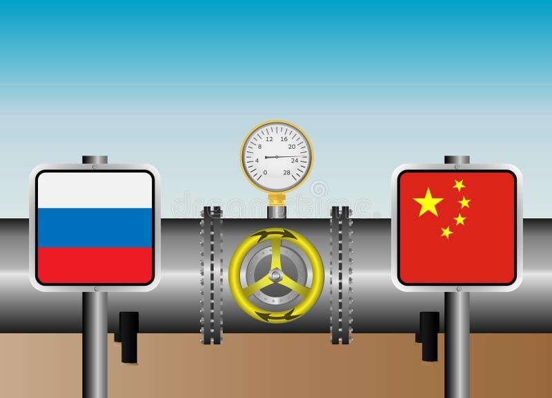 Gaseoducto de China stock de ilustración