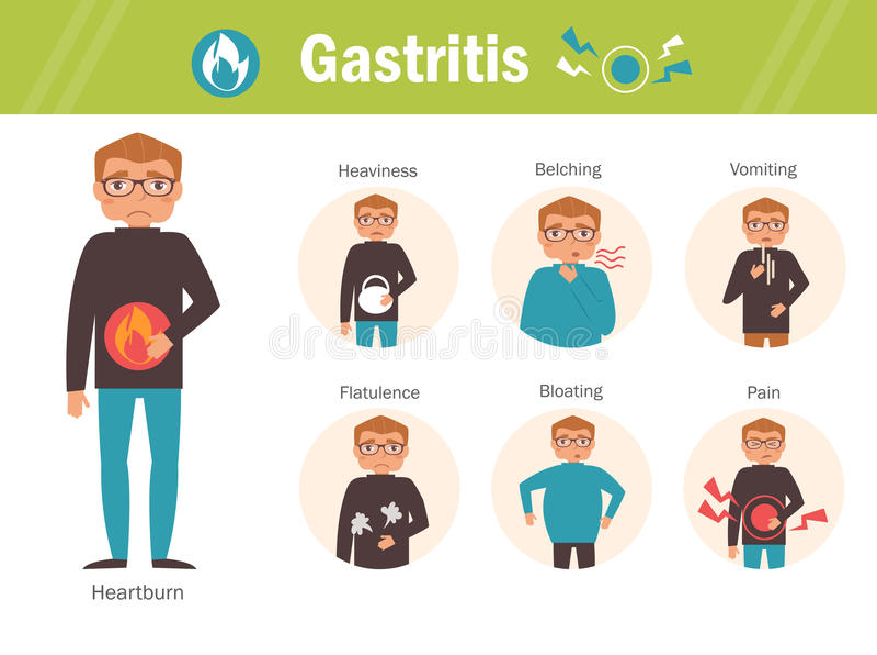 Gastritis. Heartburn, heaviness royalty free illustration