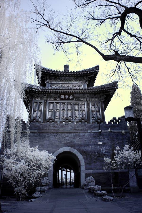 gatehouse royalty-vrije stock afbeelding