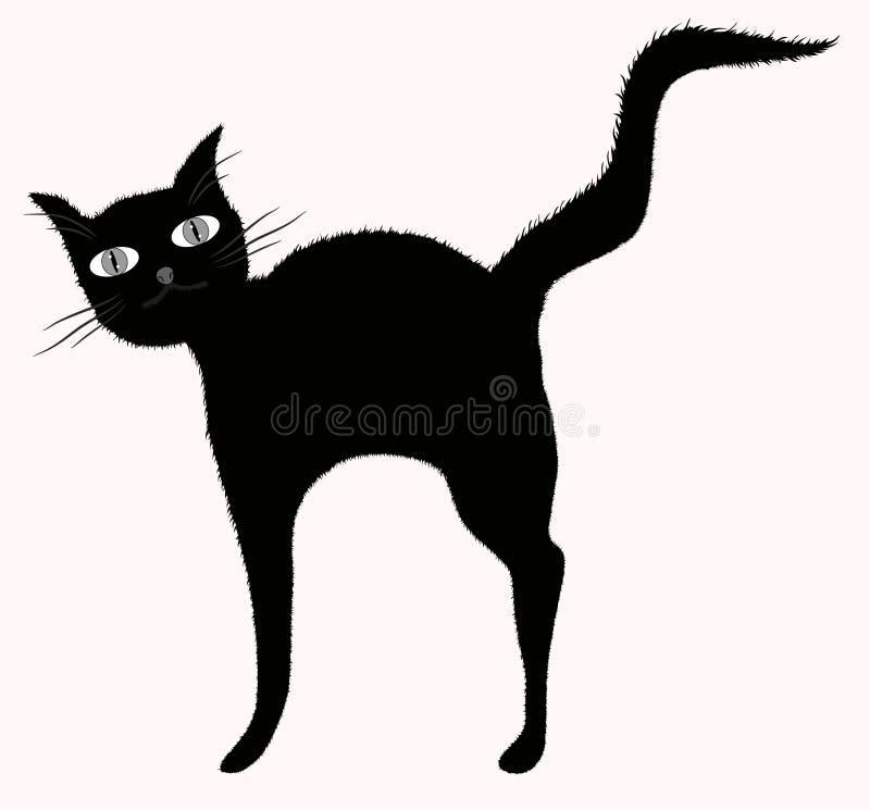 Gato negro grande-eyed divertido con la cola suave levantada