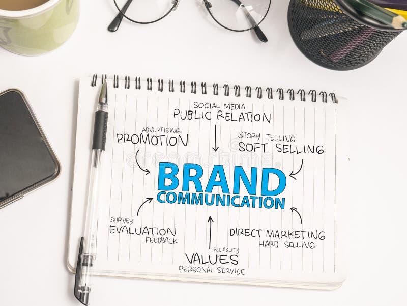 Gatunek komunikacja Biznesowy marketing Formu?uje typografii poj?cie fotografia royalty free