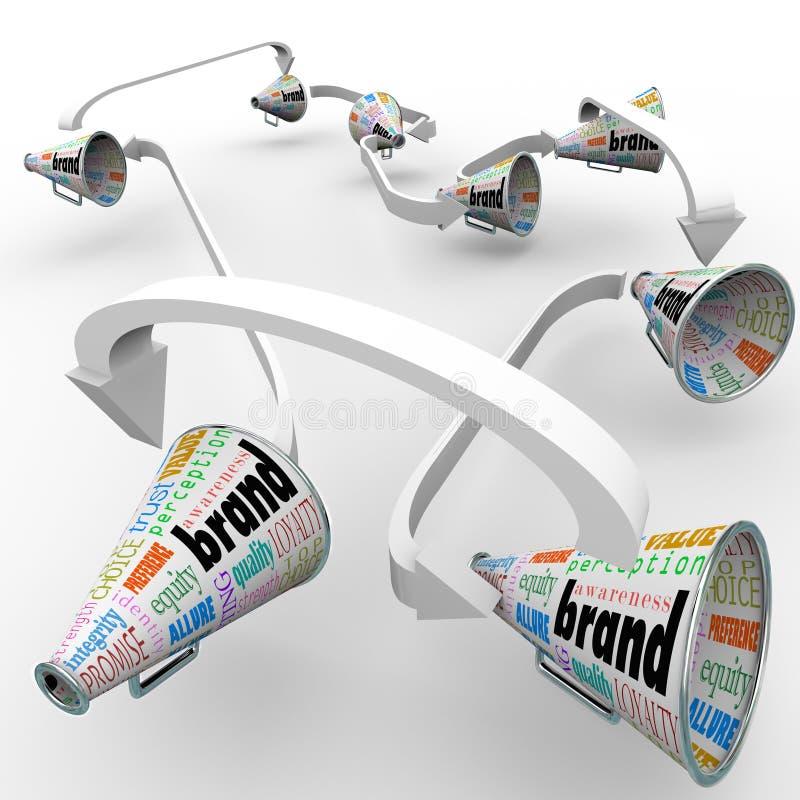 Gatunków megafonów megafonów Związana Marketingowa promocja ilustracji