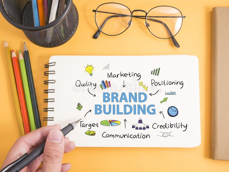 Gatunku budynek Biznesowy marketing Formu?uje typografii poj?cie ilustracja wektor