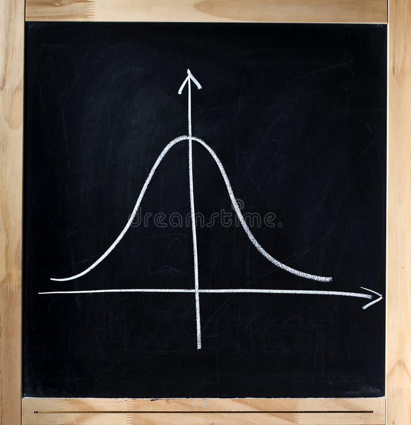 Gaußsche Kurve stockbilder