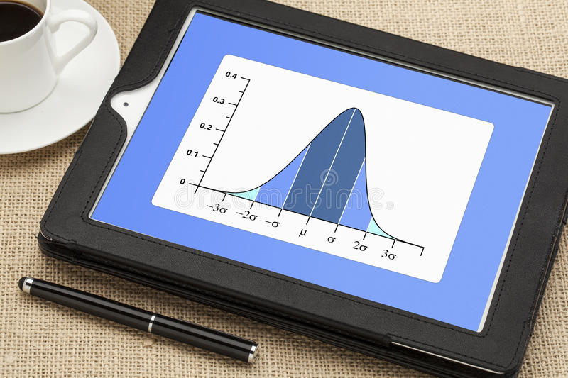Gaussian (bell) graph stock images