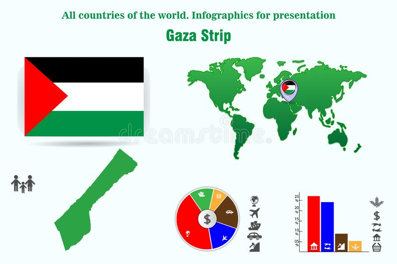 Gaza Strip. All countries of the world. Infographics for presentation. Set of vectors royalty free illustration