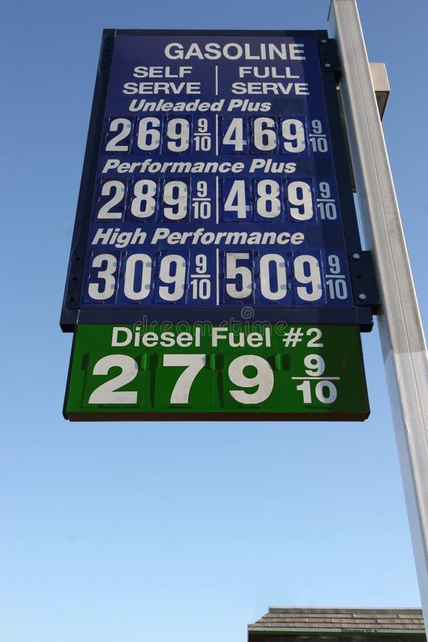 gazowy kosztów rising fotografia stock
