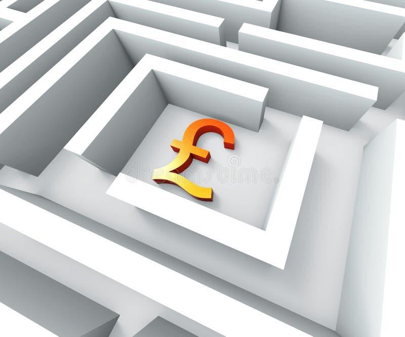 Gbp waluta W labiryncie Pokazuje znalezienie funty royalty ilustracja