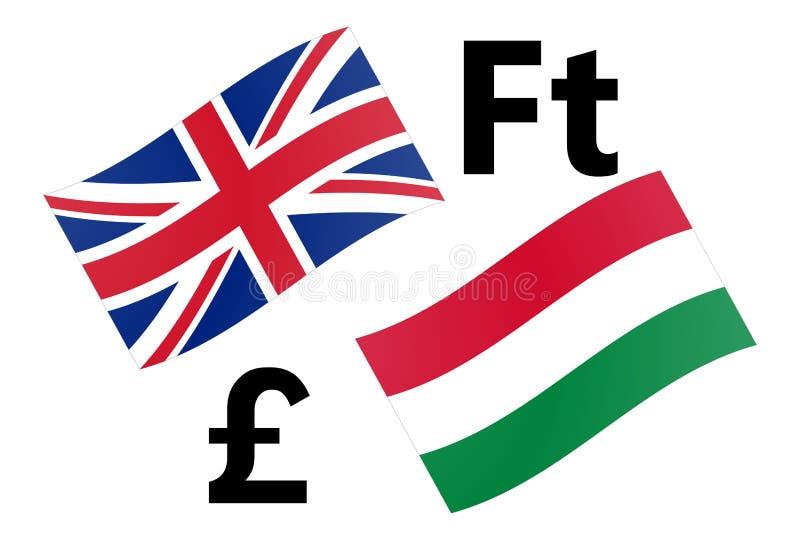 Forex united kingdom