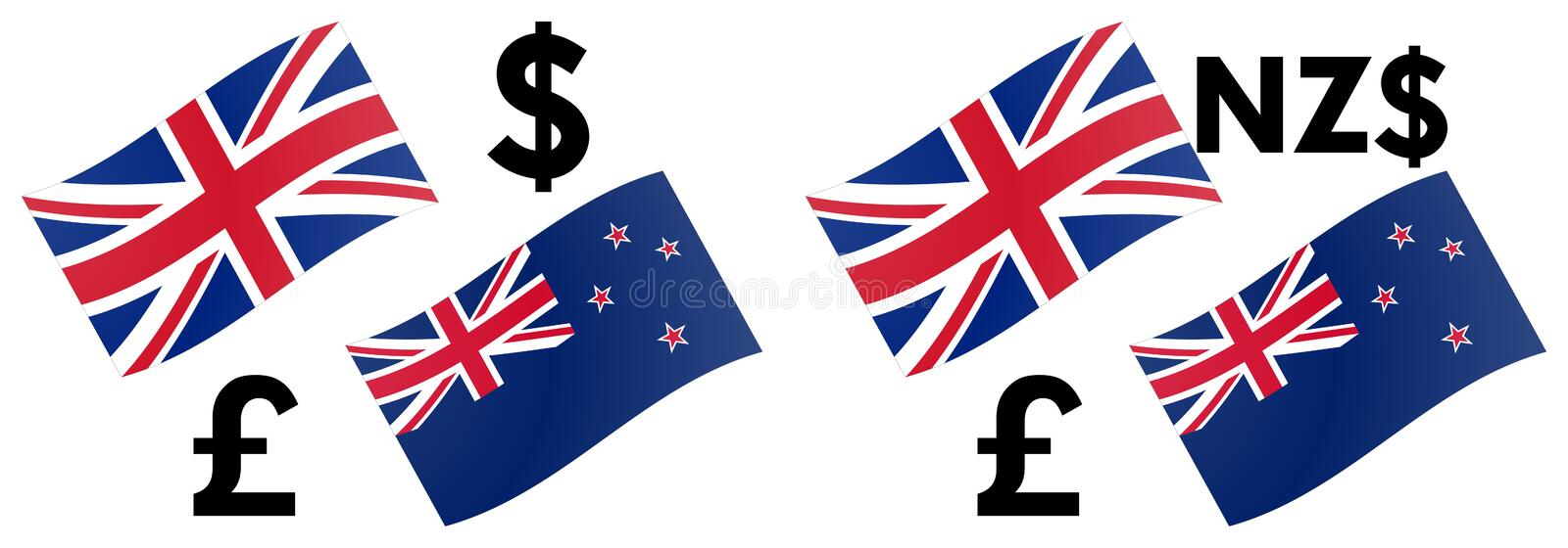 GBPNZD forex currency pair vector illustration. United Kingdom and New Zealand flag, with Pound and Dollar symbol.  vector illustration