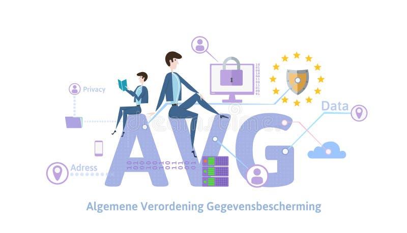 GDPR在荷兰 Algemene verordening的gegevensbescherming 人们坐大AVG信件以互联网安全 库存例证
