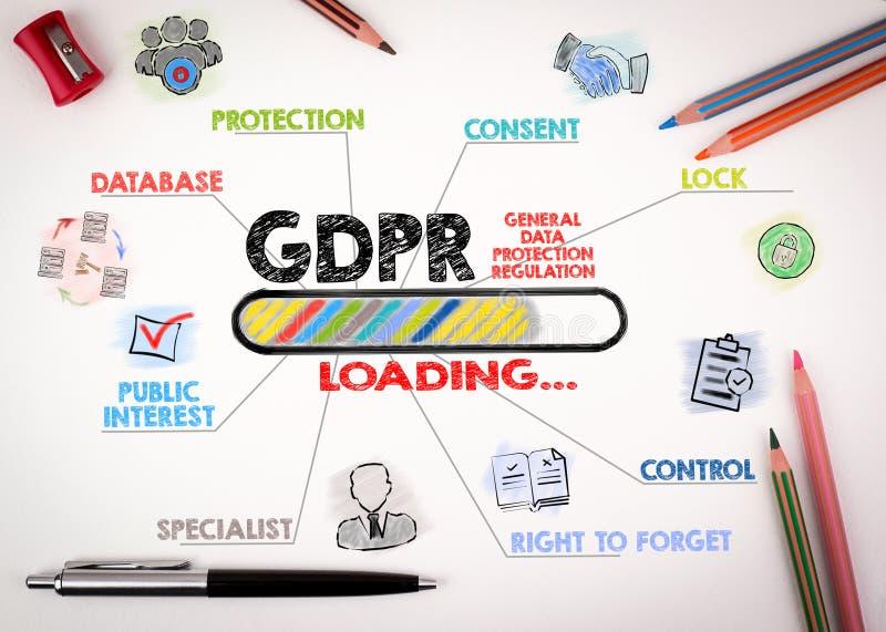 GDPR 一般数据保护章程概念 免版税库存图片