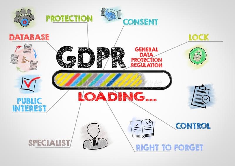 GDPR Algemeen Gegevensbeschermingverordening concept royalty-vrije illustratie