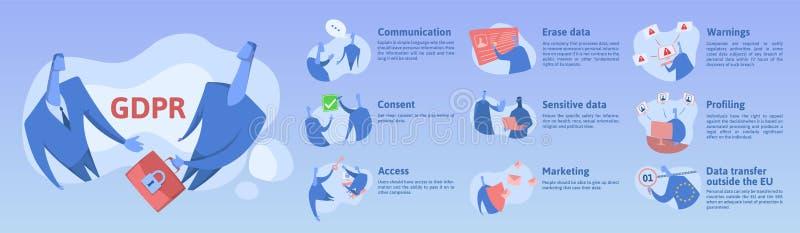GDPR-begreppsillustration Reglering för skydd för allmänna data Skyddet av personliga data, kontrollistainfographics stock illustrationer