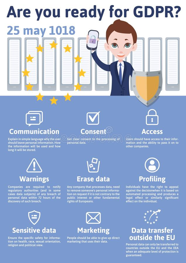 GDPR concept illustration. General Data Protection Regulation. The protection of personal data, checklist infographics stock illustration