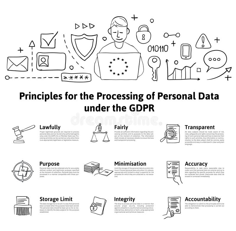 GDPR concept illustration. Principles for the Processing of Personal Data under the GDPR. General Data Protection. GDPR concept, illustration. Principles for the vector illustration