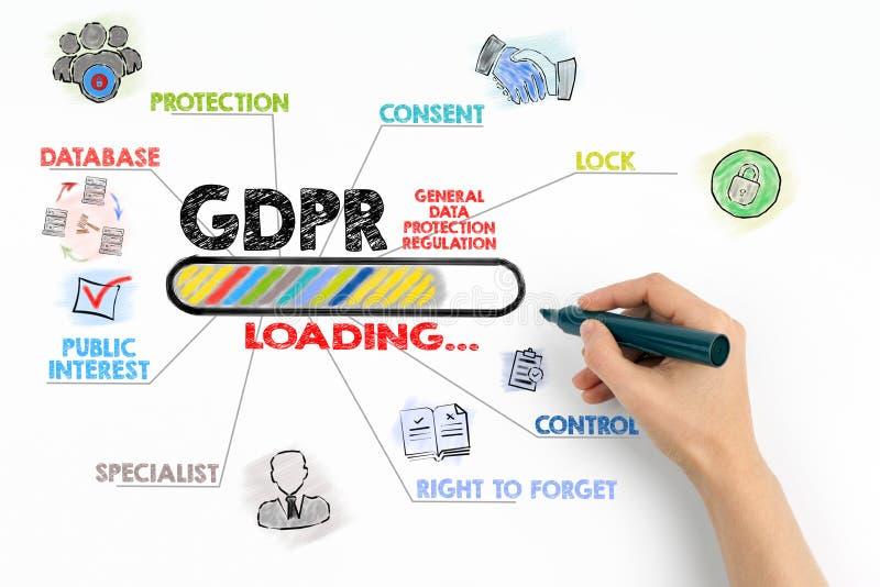 GDPR Concetto generale di regolamento di protezione dei dati fotografia stock libera da diritti