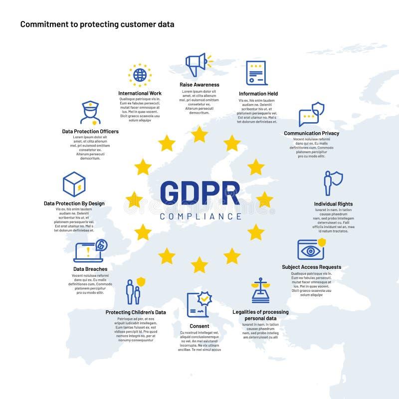 Gdpr infographics Europejscy osobiści dane i prywatności ochrony przepisowa biznesowa ewidencyjna mapa Ochrona wektoru pojęcie royalty ilustracja