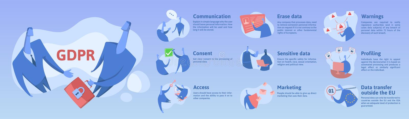 GDPR pojęcia ilustracja Ogólnych dane ochrony przepis Ochrona osobiści dane, listy kontrolnej infographics ilustracji