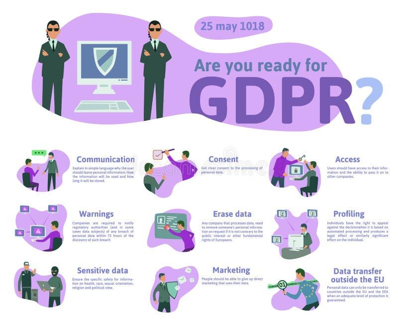 GDPR pojęcia ilustracja Ogólnych dane ochrony przepis Ochrona osobiści dane, listy kontrolnej infographics ilustracja wektor