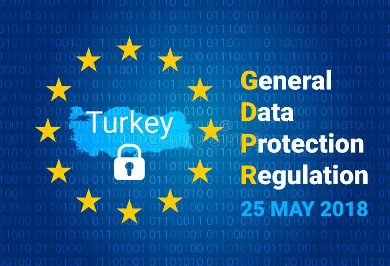 GDPR - Reglering för skydd för allmänna data Översikten av Turkiet, EU sjunker vektor stock illustrationer