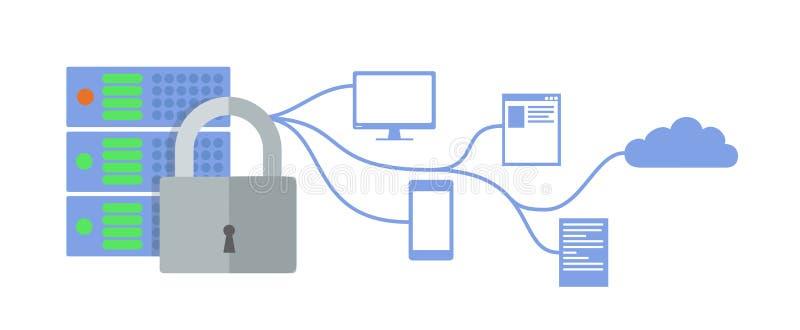 GDRP pojęcia ilustracja Ogólnych dane ochrony przepis Ochrona osobiści dane Serweru i kędziorka ikona royalty ilustracja