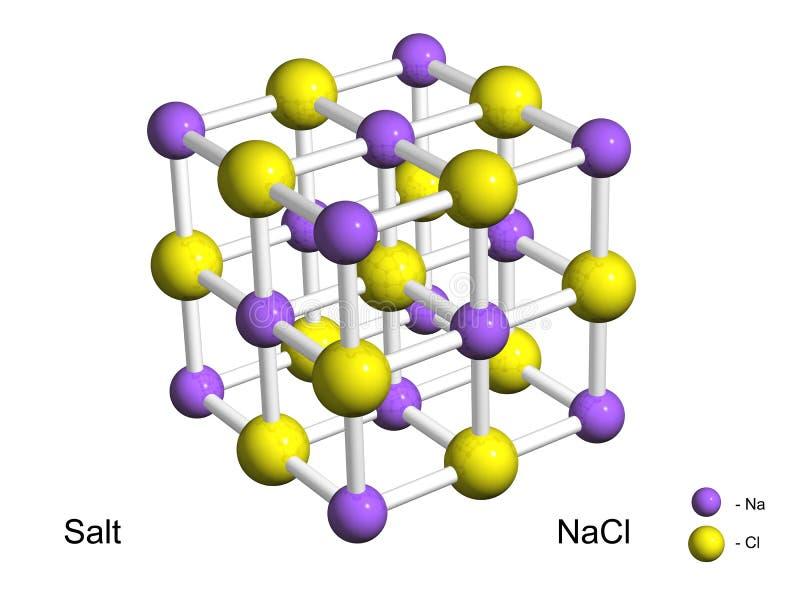 Geïsoleerdd 3D model van een kristalrooster van zout vector illustratie