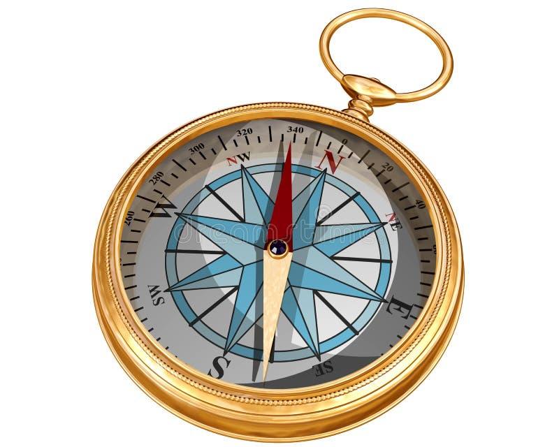 Geïsoleerdh kompas stock illustratie
