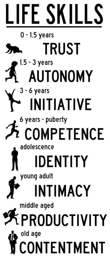 Âge de qualifications de la vie illustration libre de droits