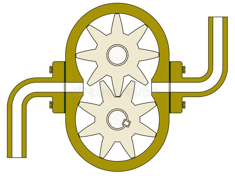 Gear pump. For various design stock illustration