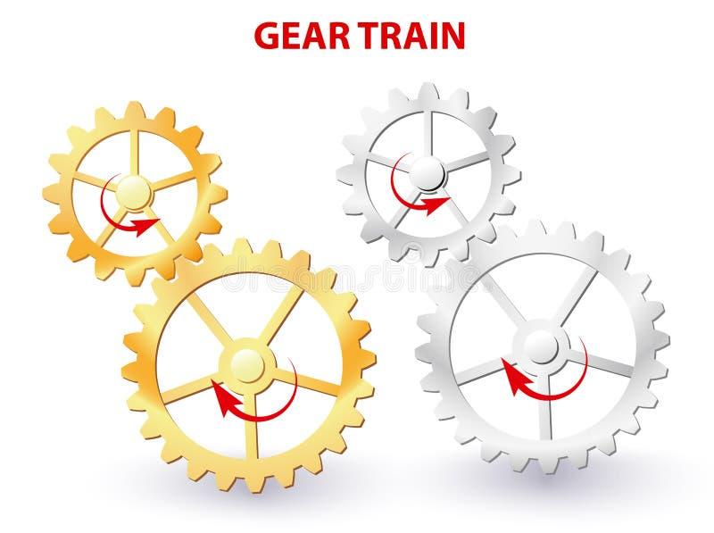 Gear train. Two meshing gears transmitting rotational motion. Vector diagram stock illustration