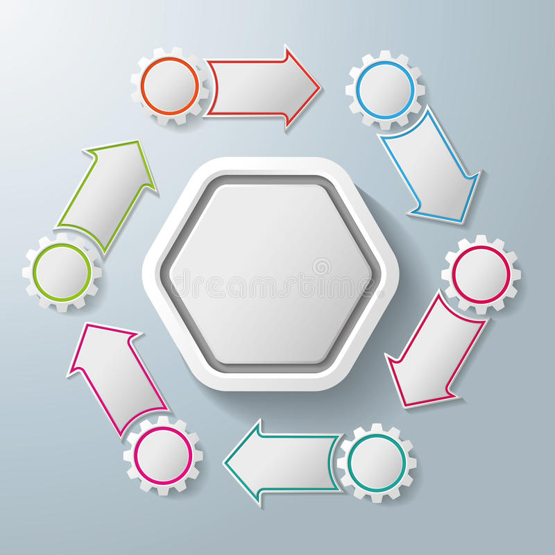 Download Gears With Arrows Hexagon Cycle Stock Illustration - Illustration: 32204873