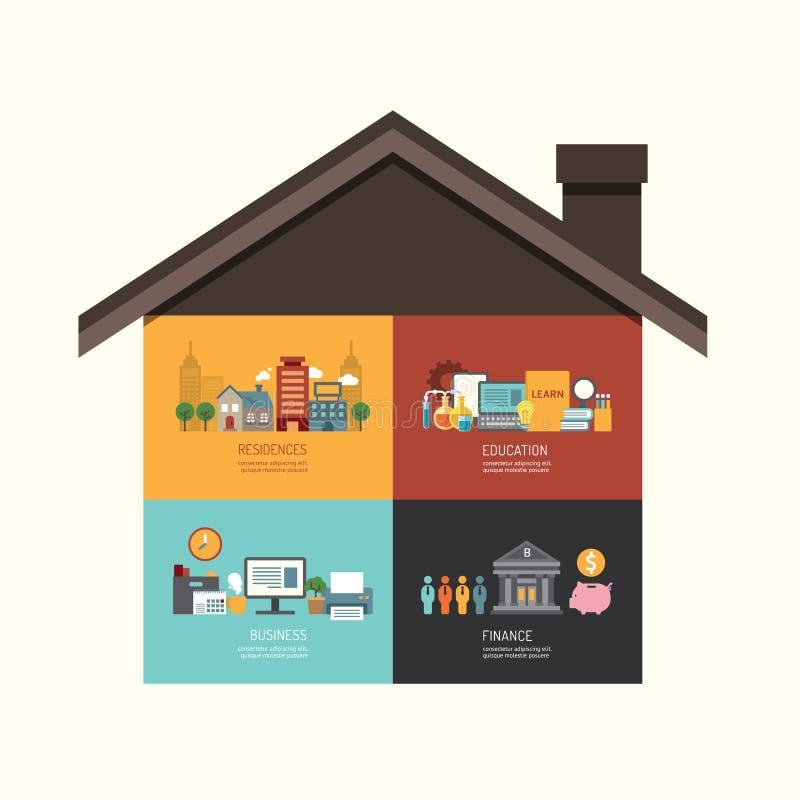 Gebäudehaus-Ikonen fla des Anlagengeschäftkonzeptes infographic lizenzfreie abbildung