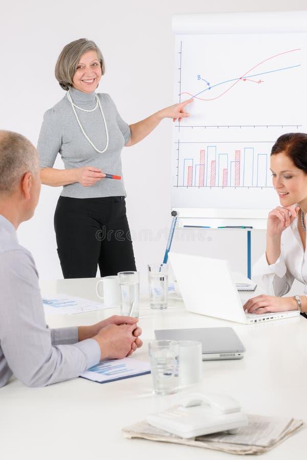 Geben des Darstellungsgeschäftsfrau-Punkt Leicht schlagendiagramms lizenzfreie stockfotografie