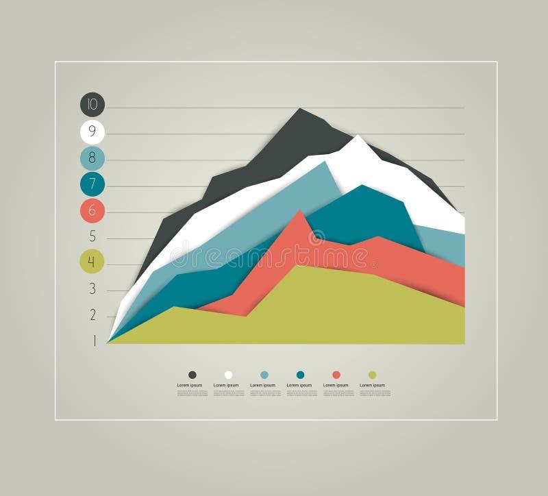 Gebiedsgrafiek, grafiek Eenvoudig editable kleur royalty-vrije illustratie