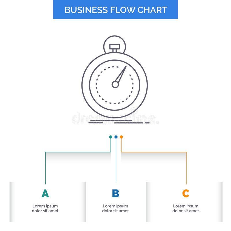 Gedaan, snel, optimalisering, snelheid, het Ontwerp sport van de Bedrijfsstroomgrafiek met 3 Stappen Lijnpictogram voor Presentat royalty-vrije illustratie