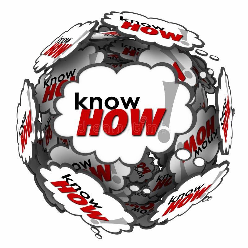 Gedanken-Wolken-Blasen Know-how Wort-3d lernen Fähigkeits-Informationen stock abbildung