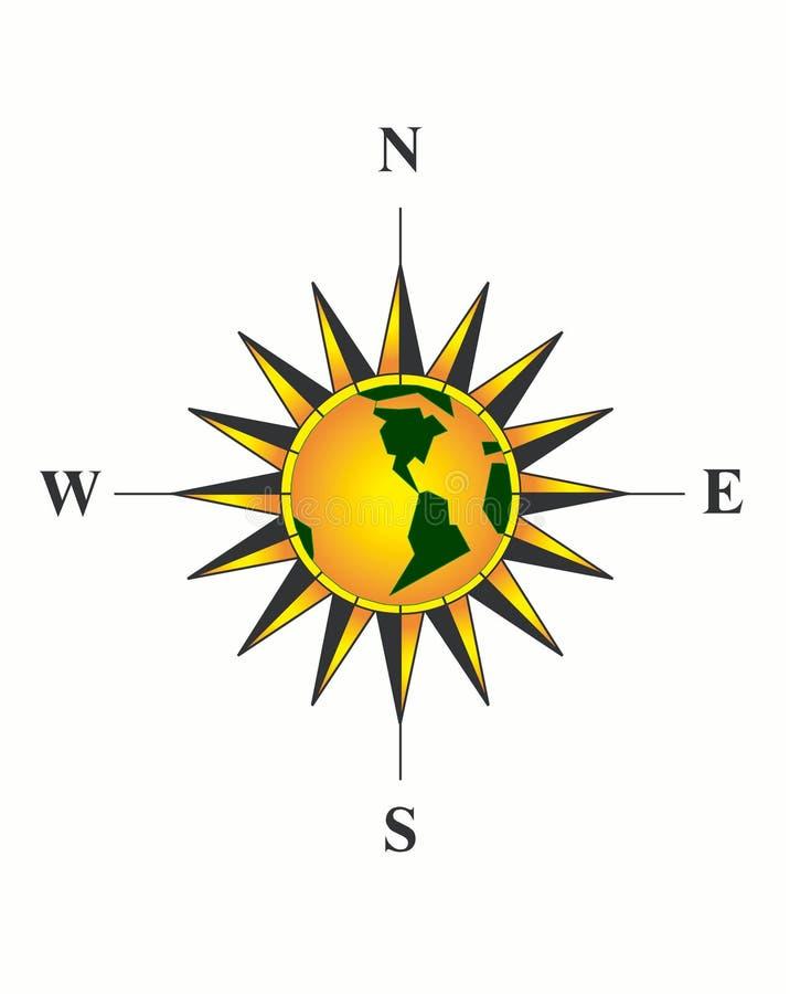 Geel kompas