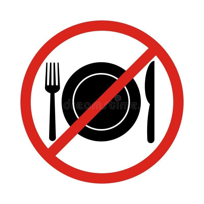 geen het eten vector toegestaan teken  geen voedsel of no food or drink sign clipart No Food or Drink Symbol